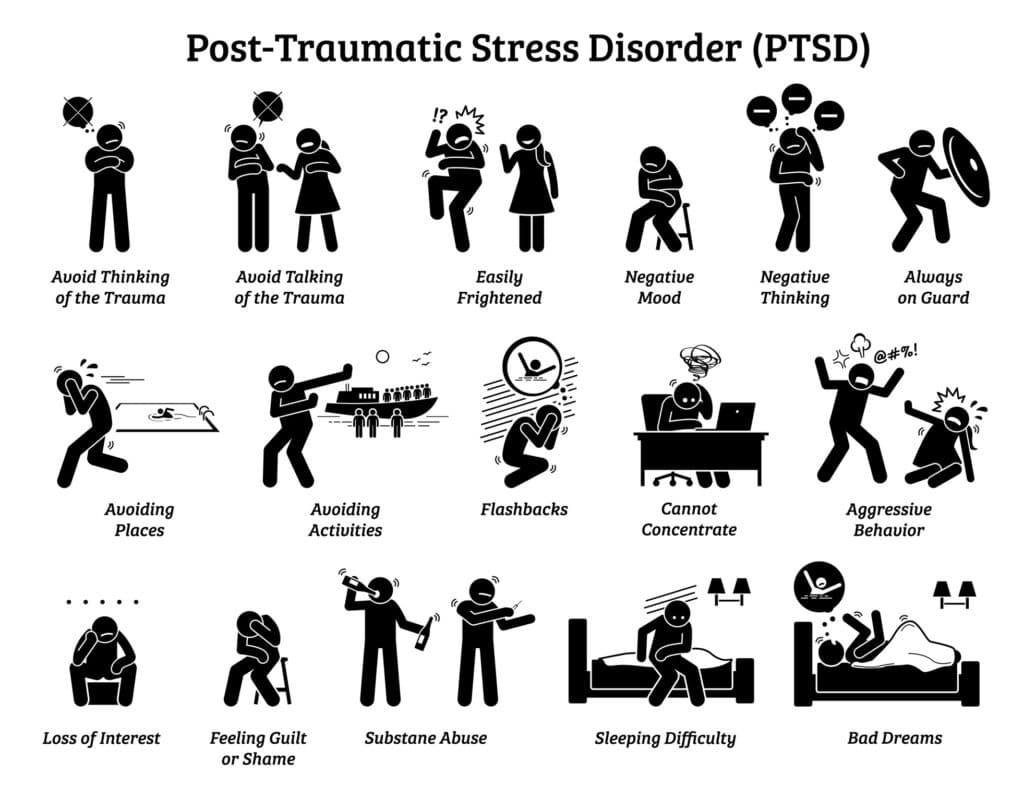 Posttraumatic Stress Disorder   PTSD Treatment Guidelines